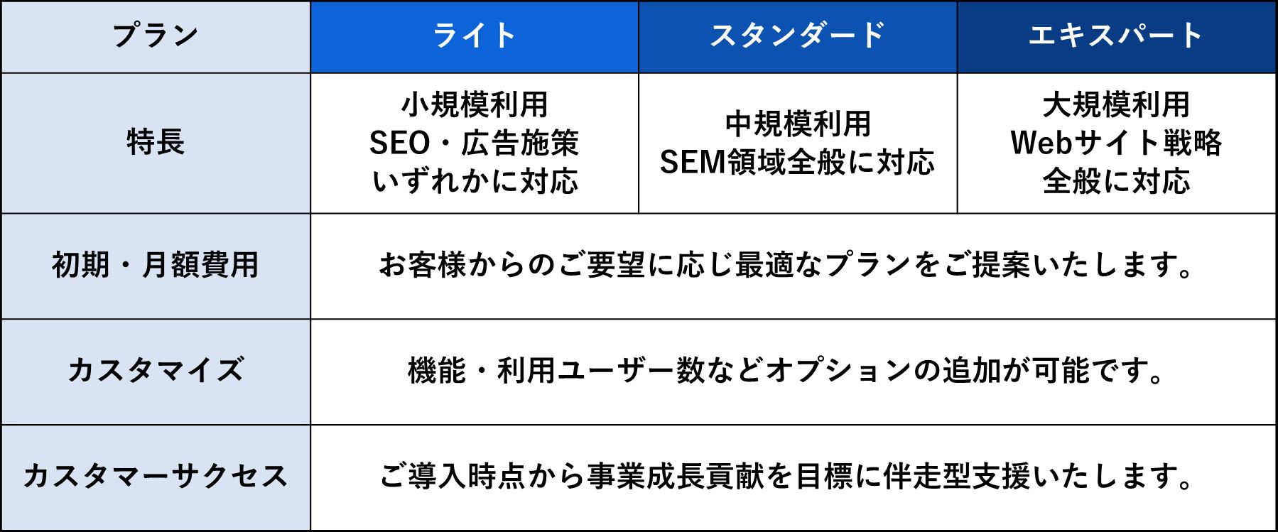 form-price